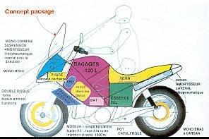 Prototype : Urga