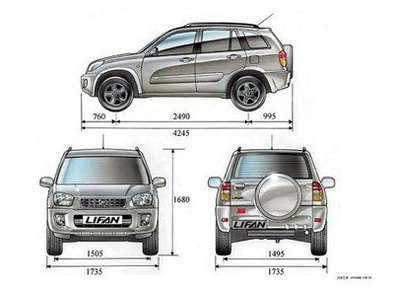 Le jeu du design Chinois: the Lifan game
