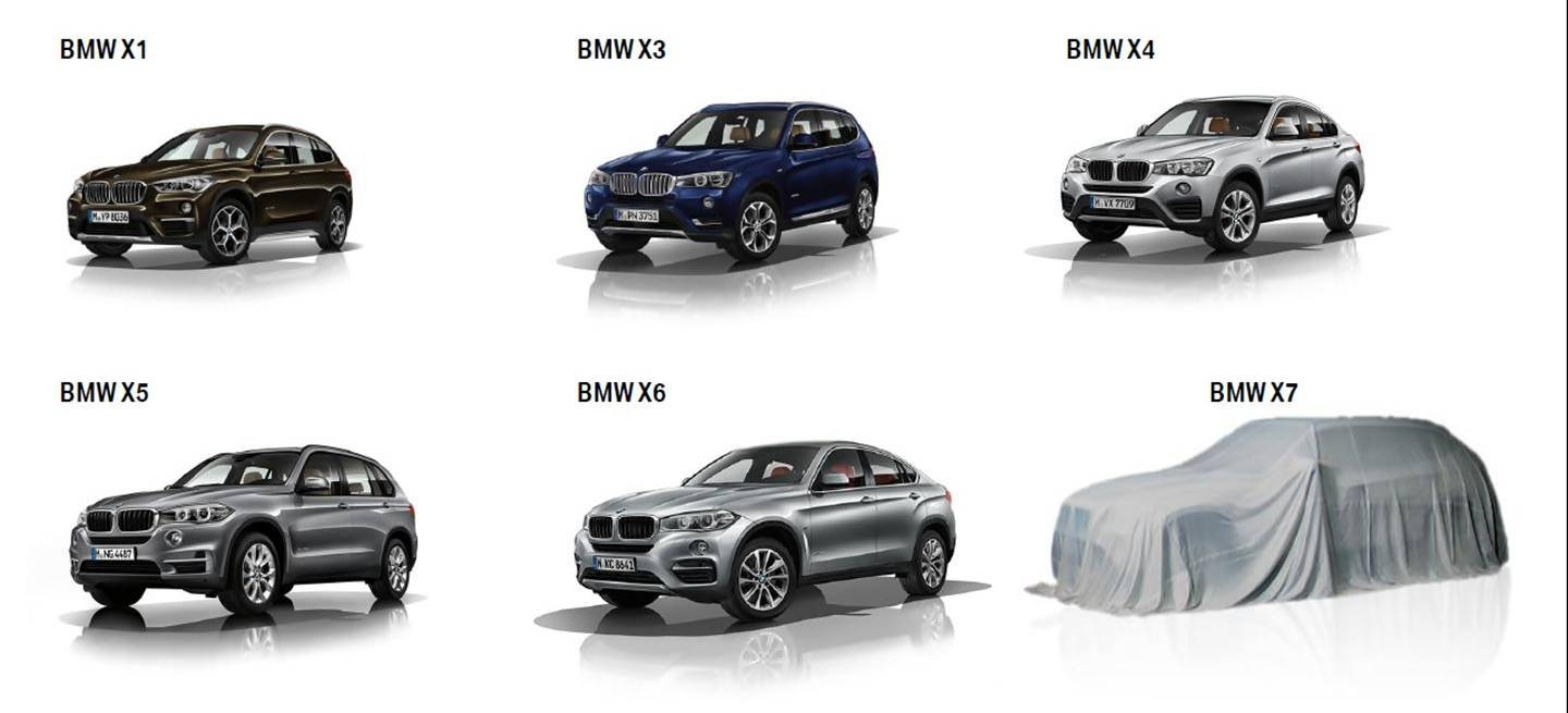 sous le voile le grand suv bmw x7. Black Bedroom Furniture Sets. Home Design Ideas