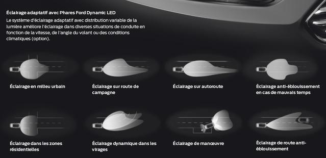 Ford détaille son éclairage LED intelligent