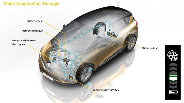 Après le Scénic et la Mégane, la Renault Clio bénéficiera aussi de l'Hybrid Assist