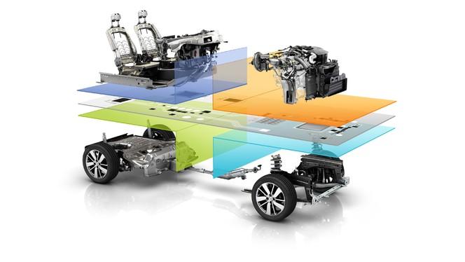 Renault et Nissan dévoilent CMF, une nouvelle façon de construire des autos
