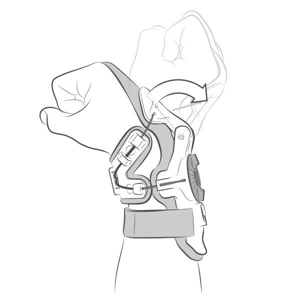 Orthèse de poignet: Mobius X8 avec technologie CCRS