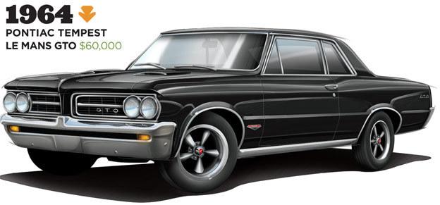 Playboy choisit les 6 autos Vintage qu'il faut avoir