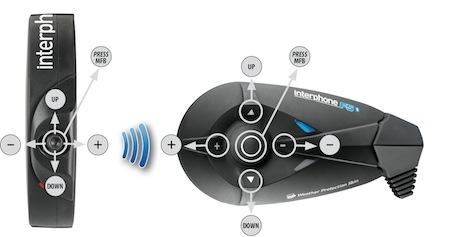 ICA interphone F5s et Remotecontrolf: plus de tout