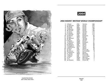 Livre : MotoGP Results Guide
