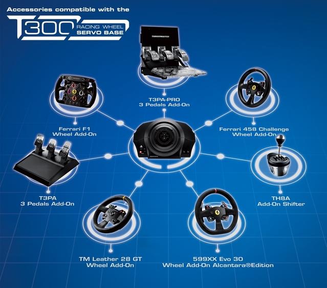 Thrustmaster T300 RS : le test sur PC, PS3 et PS4