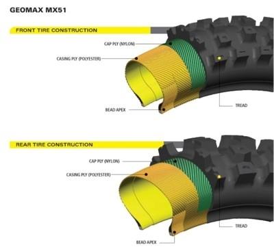 Le nouveau pneu cross Dunlop Geomax MX51 [1/2]