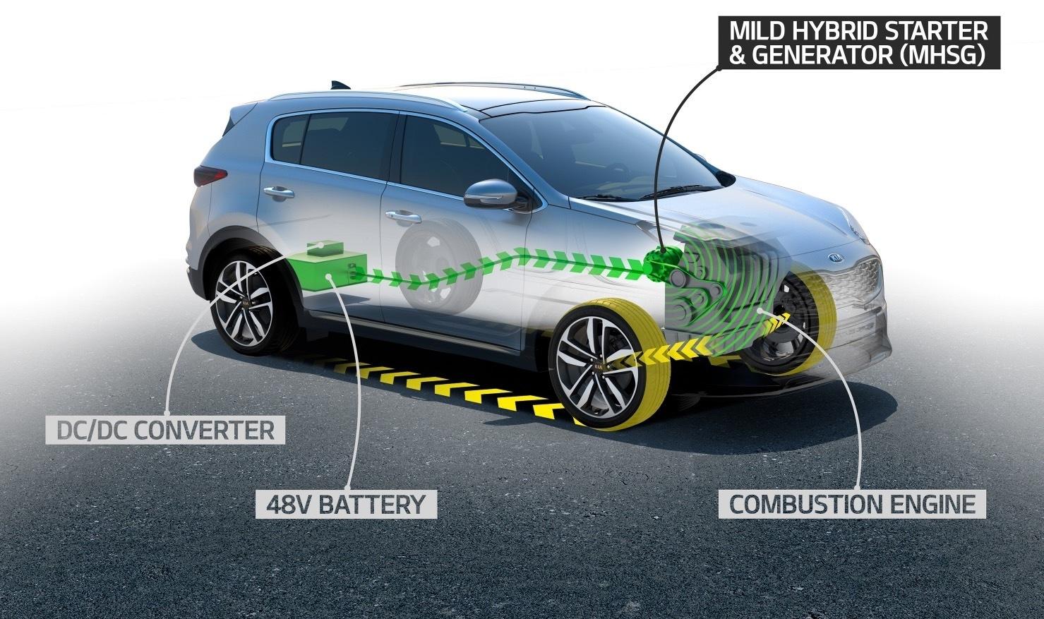 """Résultat de recherche d'images pour """"moteurs diesel hybrides"""""""