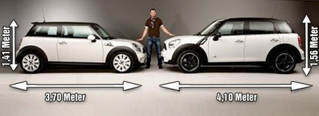 Mini Countryman : pas si mini