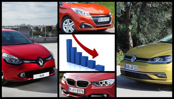 Renault, Volkswagen, Audi, Fiat, Porsche : quelles marques décotent le plus ? Le moins ? Des palmarès surprenants !