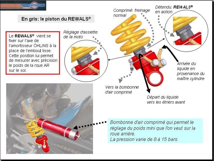 Système rewals® : la technologie made in France