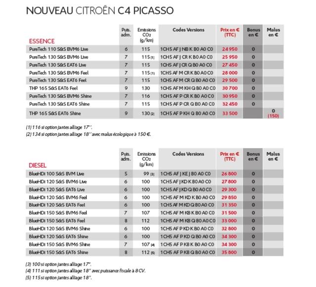 Citroën : le C4 Picasso restylé à partir de à partir de 24950euros