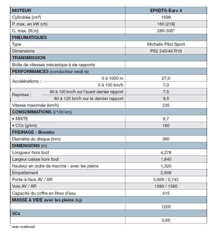 S0-Peugeot-308-RC-Z-Concept-toutes-les-infos-et-photos-HD-79513