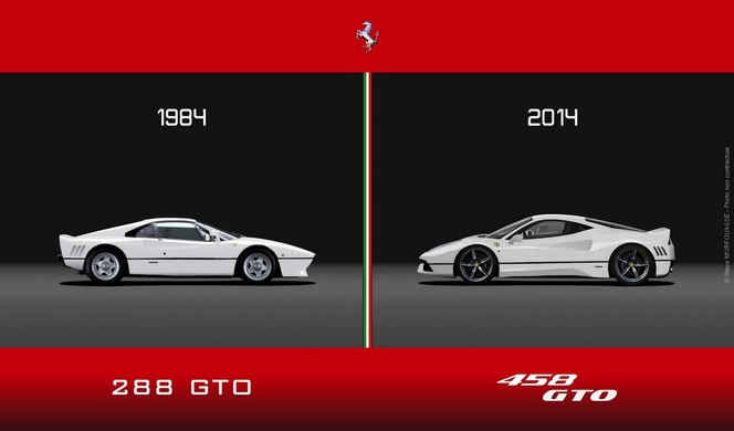 Une Ferrari 458 GTO en hommage à la 288 GTO