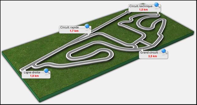 Circuits LFG : un nouveau circuit en région parisienne, première étape d'un pôle mécanique