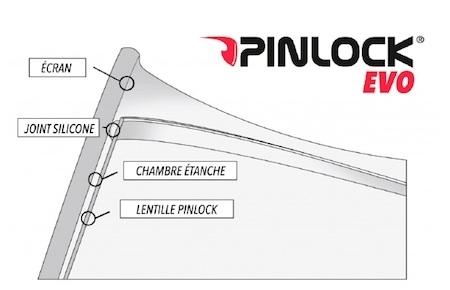 Shoei: zoom sur le Pinlock Evo