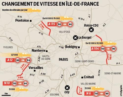 Ile-de-France: 20 km/h de moins sur 46 km de routes