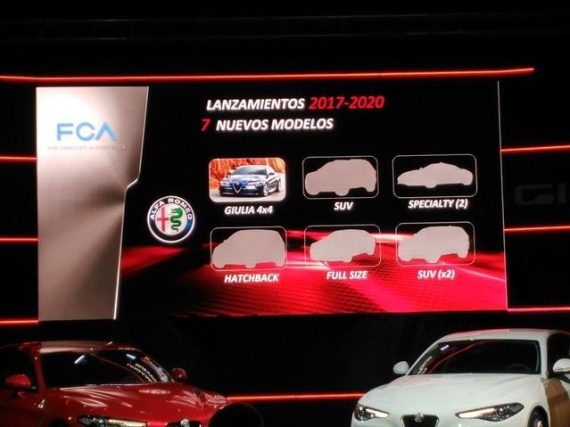 Alfa Romeo : le planning des nouveautés à venir en fuite