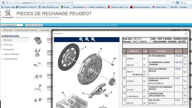 Peugeot lance la vente de ses pièces détachées directement sur le web