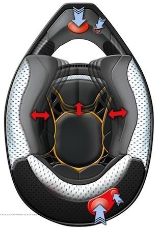 Scorpion: système de gonflage Dual-Airfit®