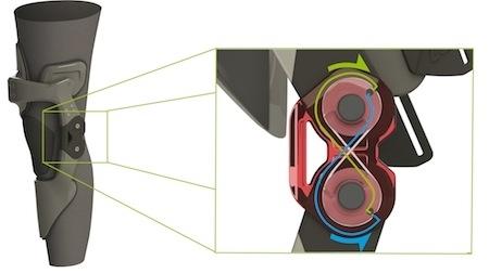 C-Frame, la nouvelle orthèse de genou par Leatt
