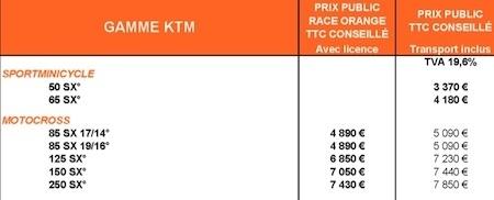 KTM: la gamme TT 2014