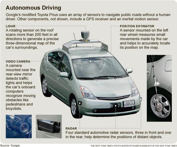 Google Car : la véritable révolution automobile ?!