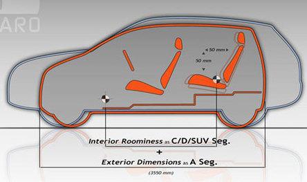 Genève 2010 : les concepts Proton par Giugiaro