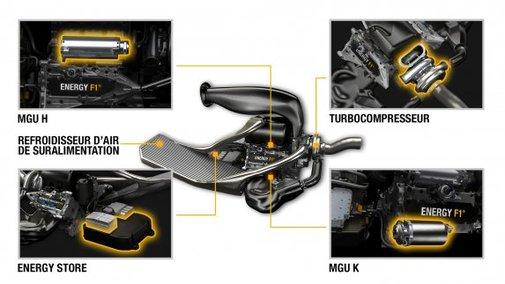 Renault confirme son intérêt pour Le Mans et son maintien en F1