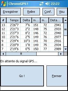 Outil malin : le Chrono GPS