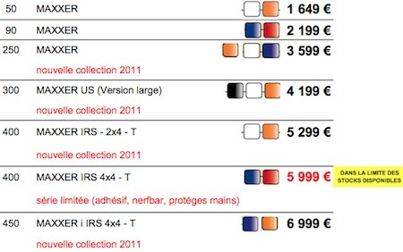 Kymco: les tarifs 2011... côté quad.