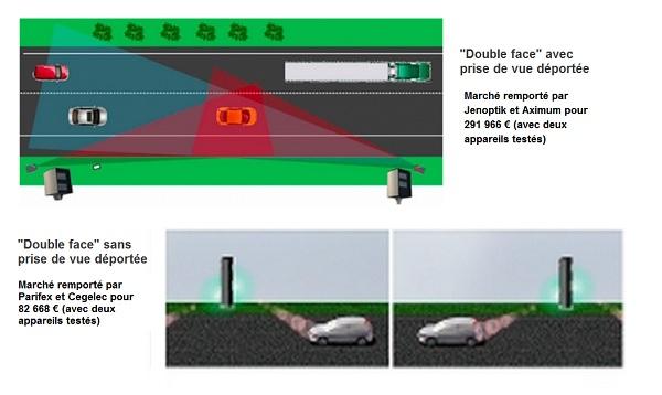Cabines radars elles flashent d sormais dans les deux sens - Comment attenuer le bruit d une route ...