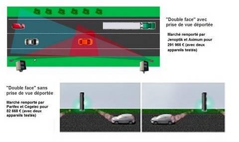 Cabines radars : elles flashent désormais dans les deux sens !