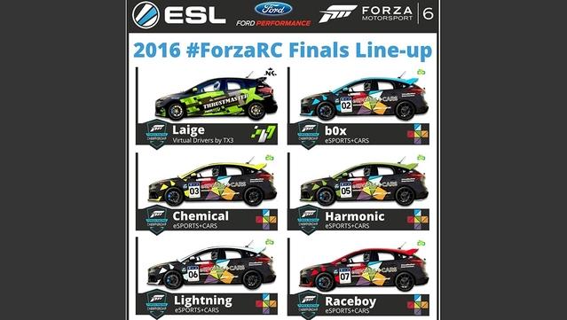 Forza Motorsport : un Français remporte la Ford Focus RS