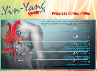 IXS Yin&Yang : un blouson qui pourrait bien être remboursé par la Sécu…