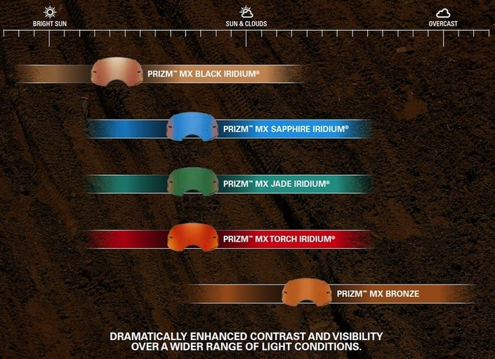 Oakley masque Front Line MX, l'écran Prizm: l'essai