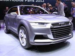 Tous Les Modeles Audi