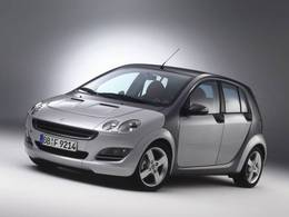 Smart Forfour Business