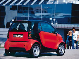 Smart Fortwo Business