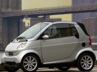 États-Unis : la Smart, commercialisée en janvier, déjà très sollicitée !