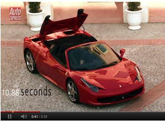 [vidéo] Auto Express et l'essai sans parole de la Ferrari 458 Spider