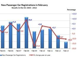 Marché européen en février : toujours en chute libre, les Français dégustent comme les autres