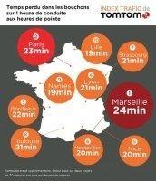 Au quotidien : Marseille, ville la plus embouteillée de France