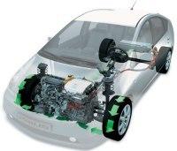 Jim Press : le gouvernement japonais a financé les technologies vertes de la Toyota Prius. Toyota dément.