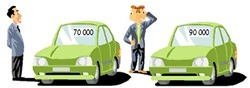 Bien acheter sa voiture : choisir son modèle