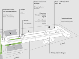 (Minuit chicanes) Le Lingotto, plus bel ensemble architectural hérité de l'industrie automobile?