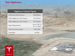 La Super-usine Tesla doit faire baisser le coût des batteries de 30%