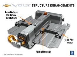 GM modifie la Chevrolet Volt pour la rendre plus sûre