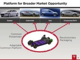 Tesla présentera son SUV le 9 février